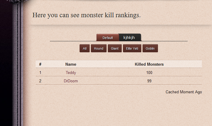 Top Monster Killer Rankings